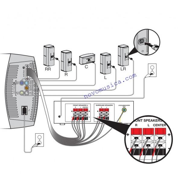Denon Avrx3200w   Bose Acoustimass 10 Serie 5